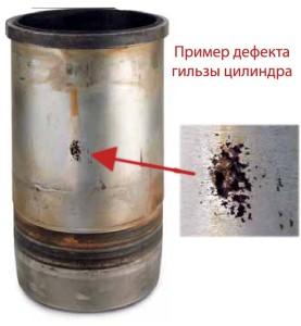 Дефекты гильз блока цилиндров